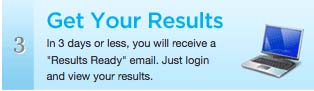 get at home STD test result STDTestExpress.com review