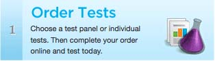 order STD test STDTestExpress.com review