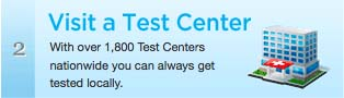 Visit STD test center